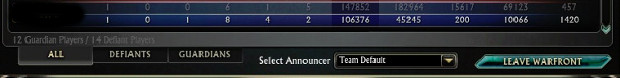 RIFT Warfront Announcer Toggle