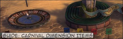 Rift Guide Carnival Dimension Items Banner