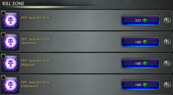killzones