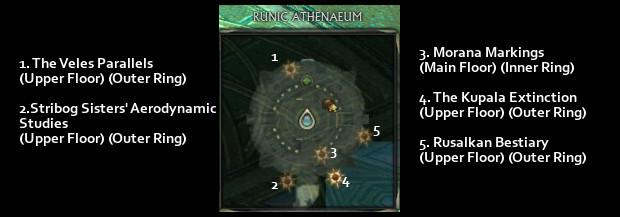 Runic Athenaeum Encylopedia Runica