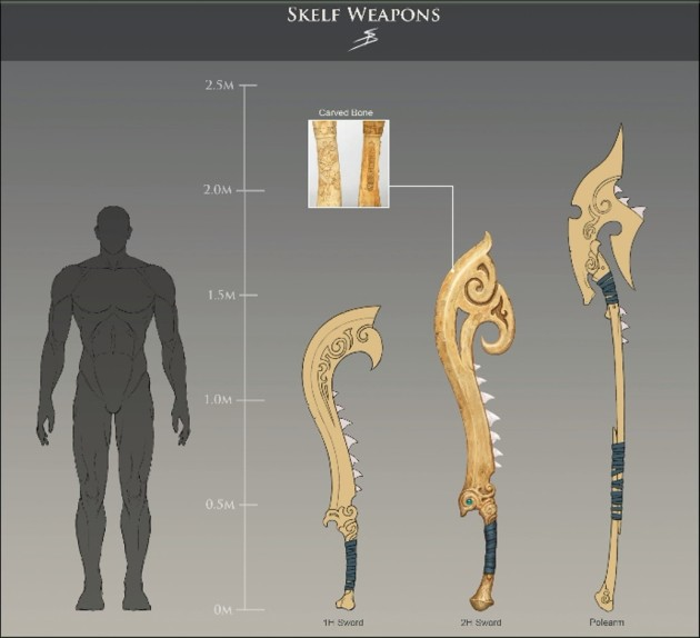 RIFT 3.0 Skelf Weapons Concept Art