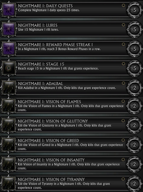 Nightmare Rift Rank 1 Achievements