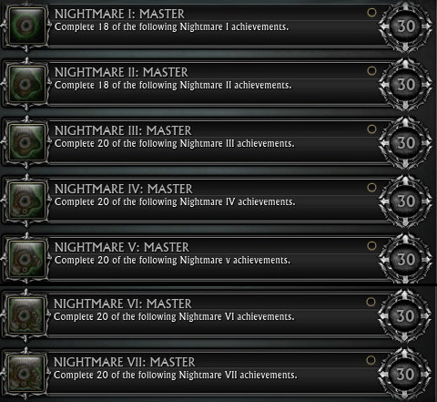 Nightmare Tide Achievements Main