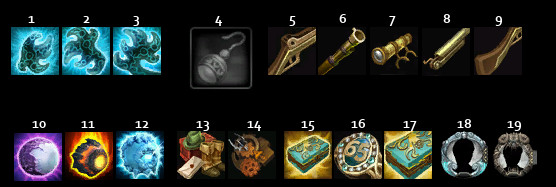 PTS Datamining 5th Sept 2014 Icons