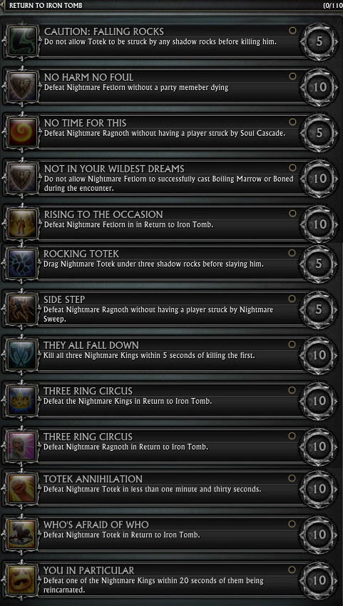 Return to Iron Tomb Initial PTS Achievements