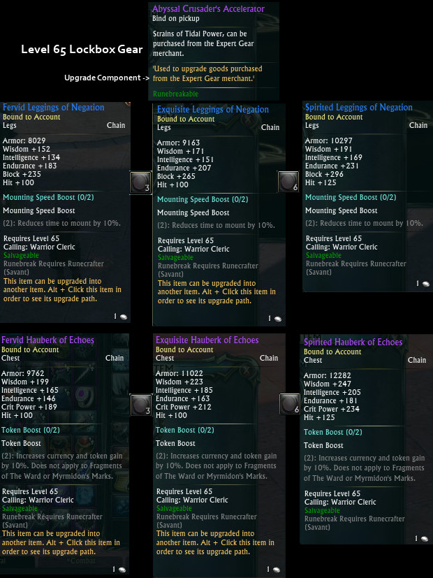 Level 65 Lockbox Gear Examples