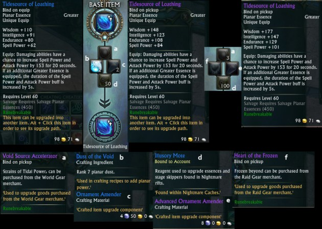 Tidesource of Loathing Greater Essence Upgrade Path