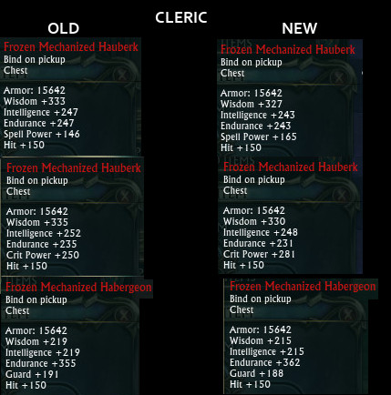 Cleric Transcendent Chest Changes