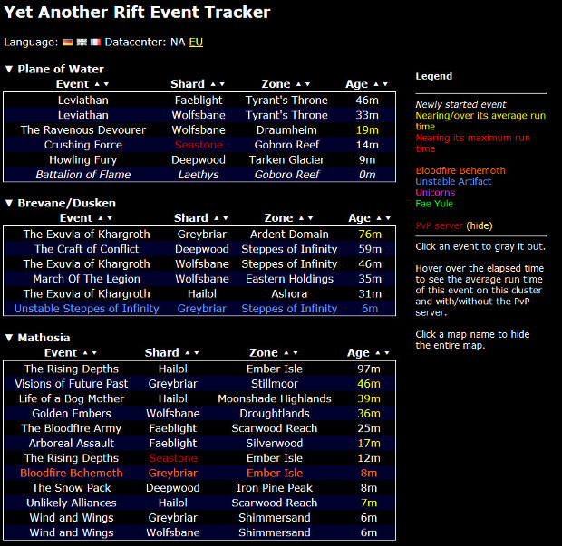 Forbiddenlake's Yet Another RIFT Event Tracker