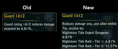 Guard Stat Change