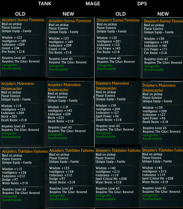 NT Essence Stat Adjustments Mage