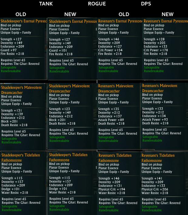 NT Essence Stat Adjustments Rogue