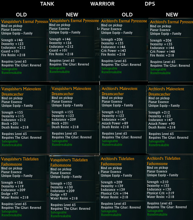 NT Essence Stat Adjustments Warrior