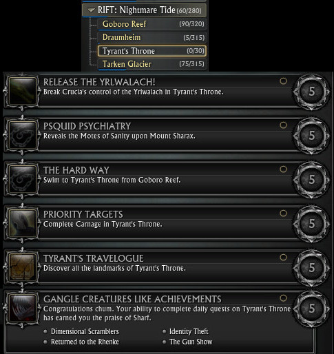 Tyrant's Throne Achievements