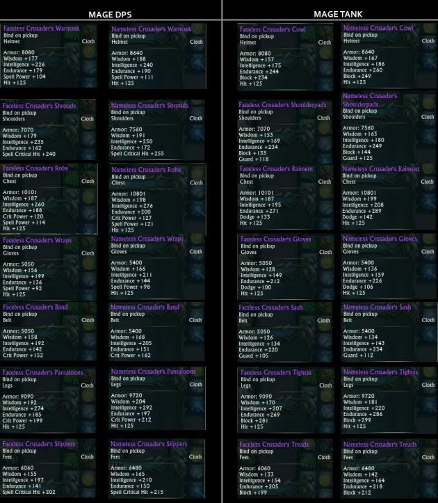 Mage Expert Upgrade Armor