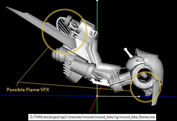 Mount Bike Flames Model