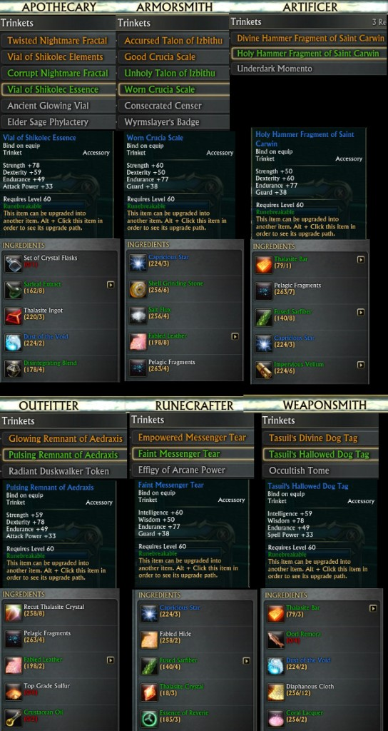 RIFT Trinket Recipes