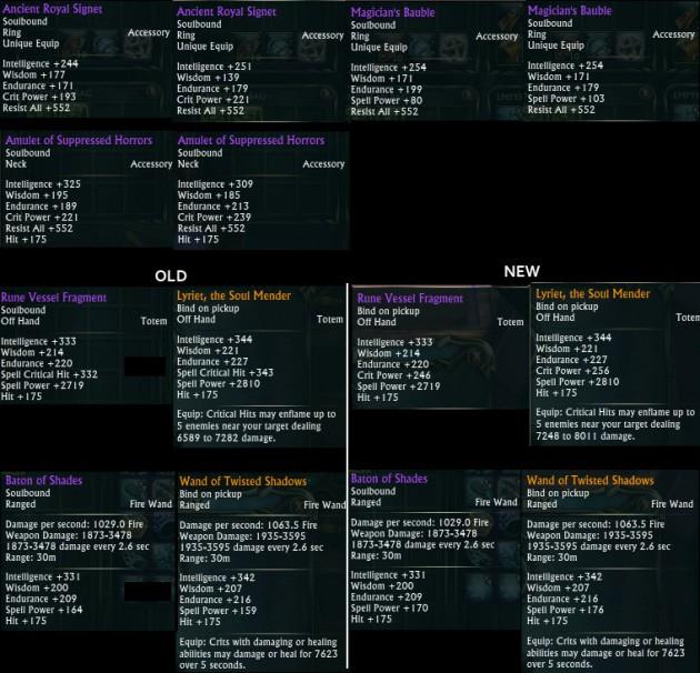 T2 HK Gear Itemization 3 Mage DPS