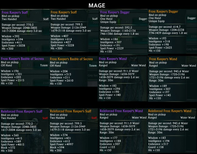 Tier 1 Store Weapon Relic Upgrade Mage