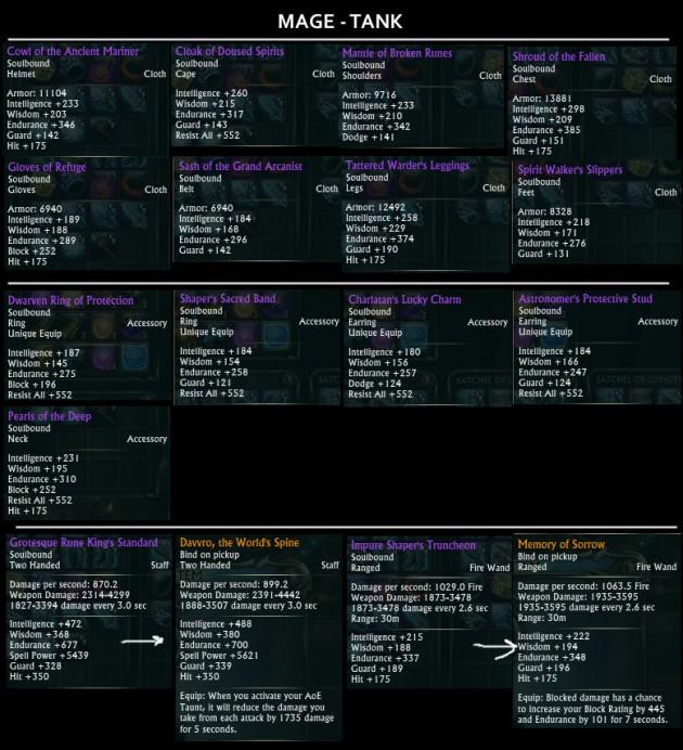 Tier 2 Raid Drops 24th April 2015 - Mage TANK