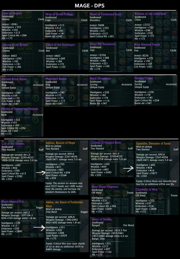 Tier 2 Raid Drops - Mage DPS