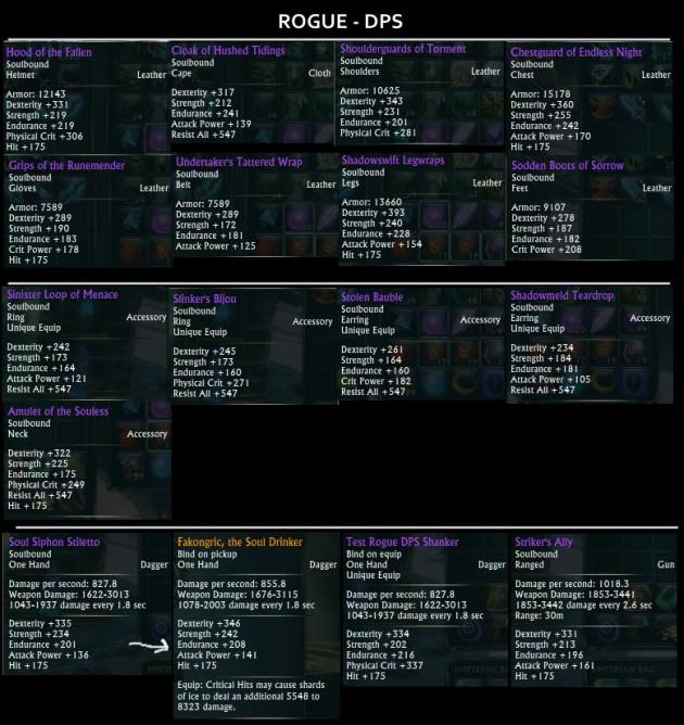 Tier 2 Raid Drops - Rogue DPS