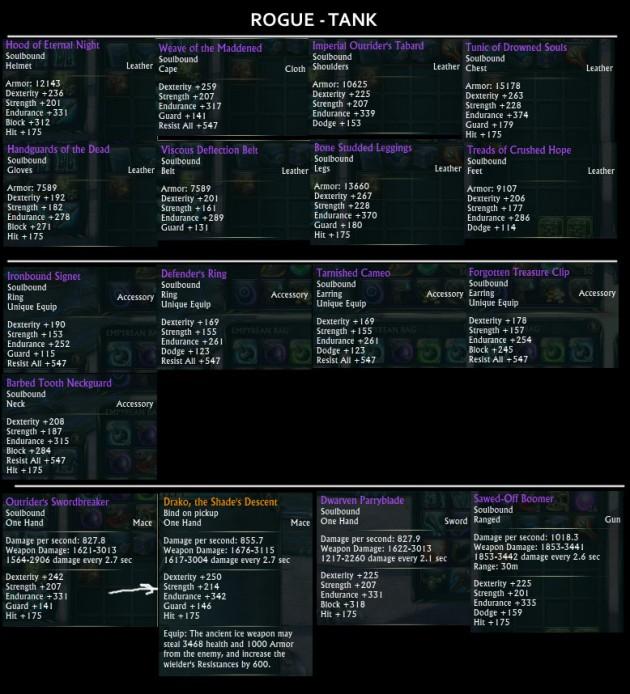 Tier 2 Raid Drops - Rogue TANK