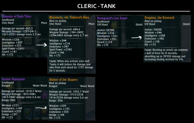 Tier 2 Raid Drops Weapons - Cleric Tank