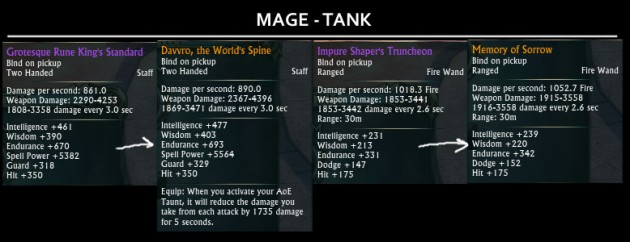 Tier 2 Raid Drops Weapons - Mage Tank