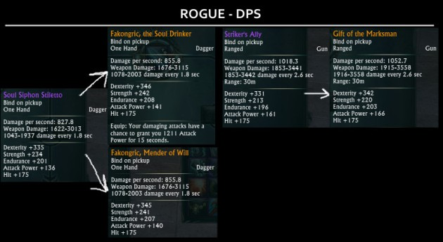 Tier 2 Raid Drops Weapons - Rogue DPS