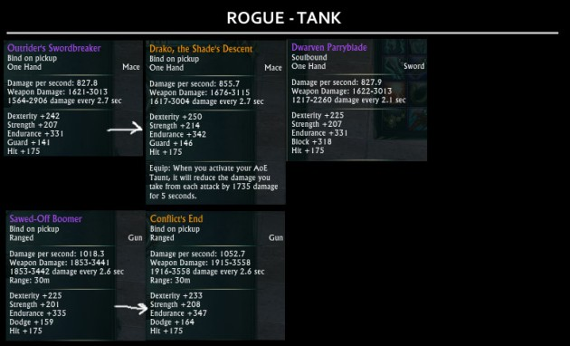 Tier 2 Raid Drops Weapons - Rogue Tank