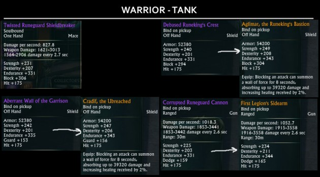 Tier 2 Raid Drops Weapons - Warrior Tank