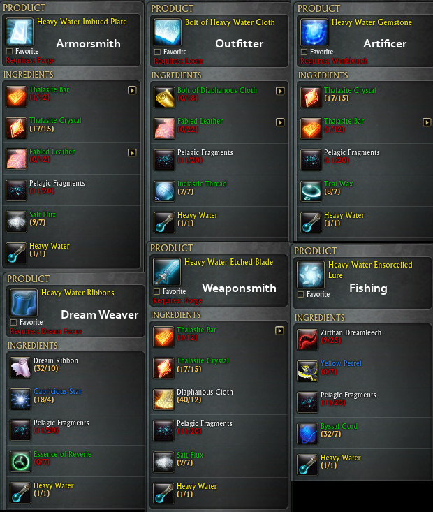 Planar Crafting Weekly Quest Recipe Costs