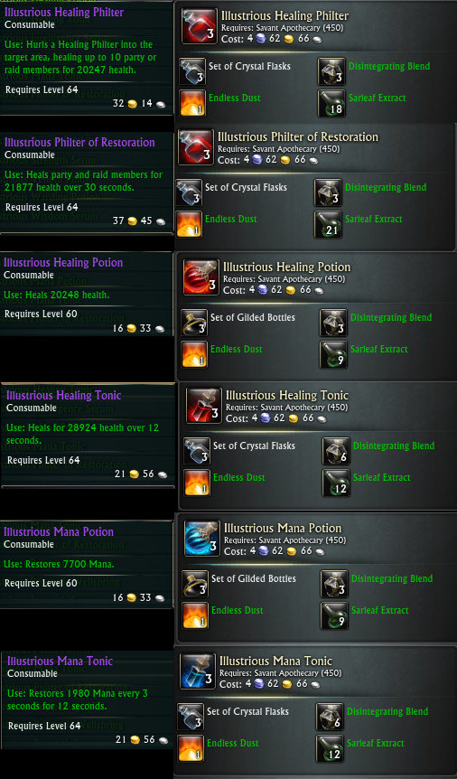 3.4 Apothecary Potion Recipes PTS 2
