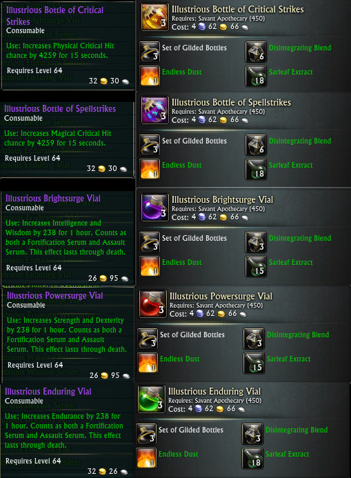 3.4 Apothecary Potion Recipes PTS