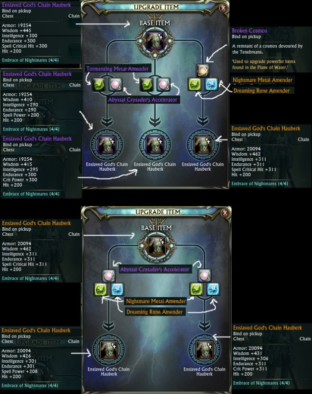 RIFT Tier 3 Enslaved God's Chain Hauberk Upgrades PTS