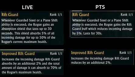 Rogue Riftstalker Rift Guard Change PTS