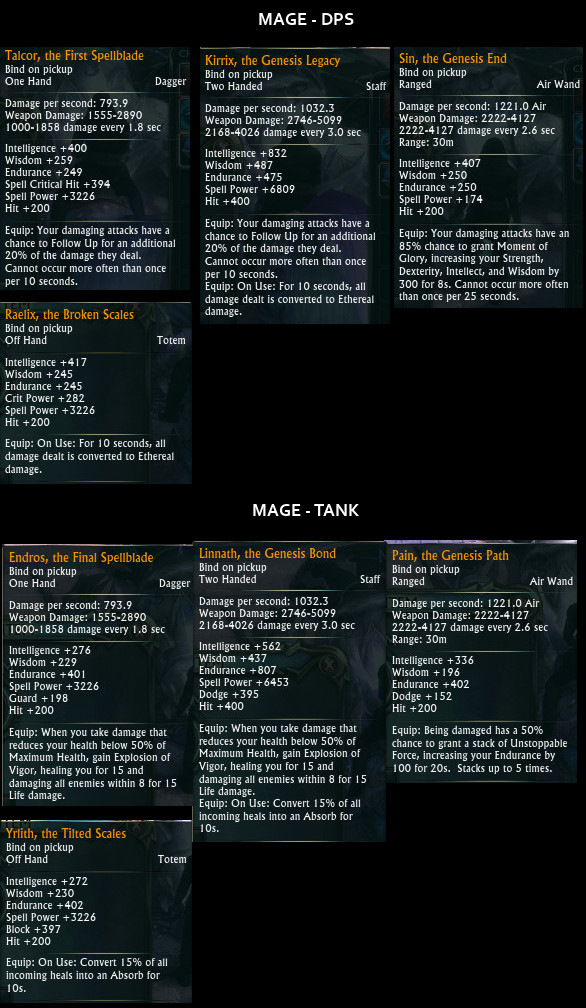 RIFT Tier 3 Mind of Madness Relic Weapons PTS Mage